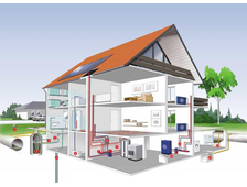 Отопление и водоснабжение в котеджах и частных домах
