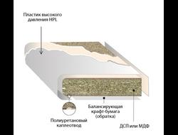 Столешницы HPL