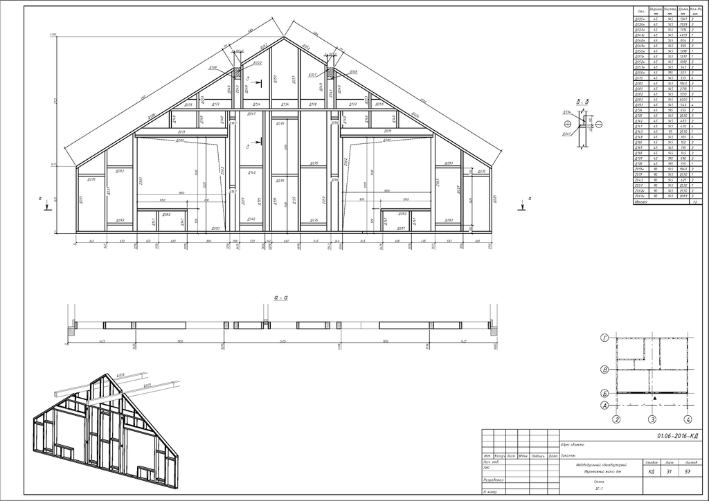 Полный проект каркасного дома