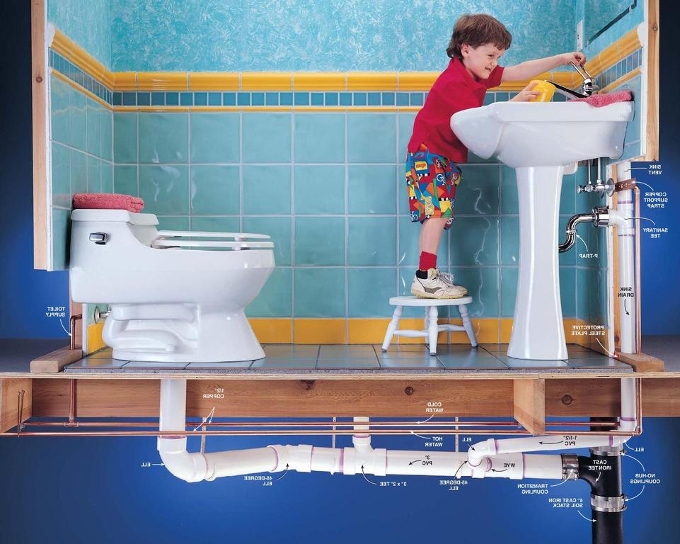 Как сделать разводку ванне