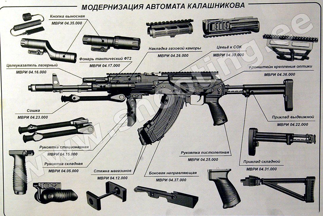 Модернизация ак 74