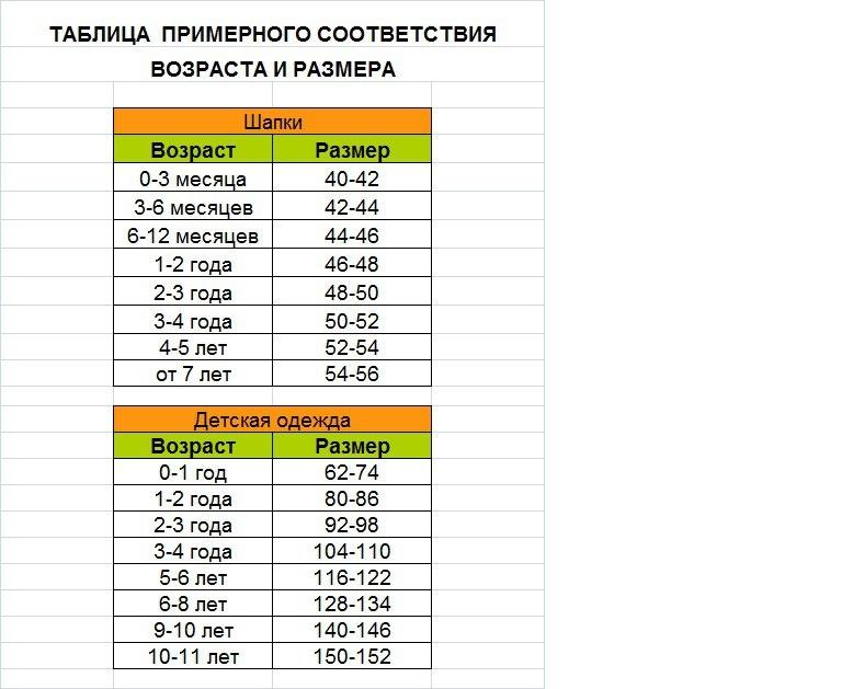 Таблица примерных размеров