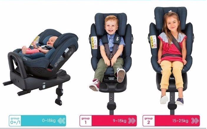 Автокресло joie Stages isofix с рождения до 7 лет