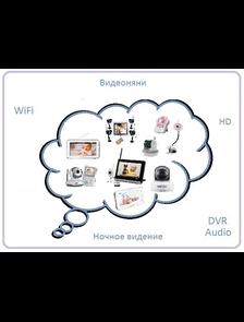 Видеоняня - группа товаров беспроводных видеонянь