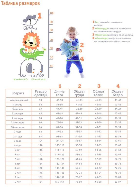 Таблица размеров для детей стандартной комплекции