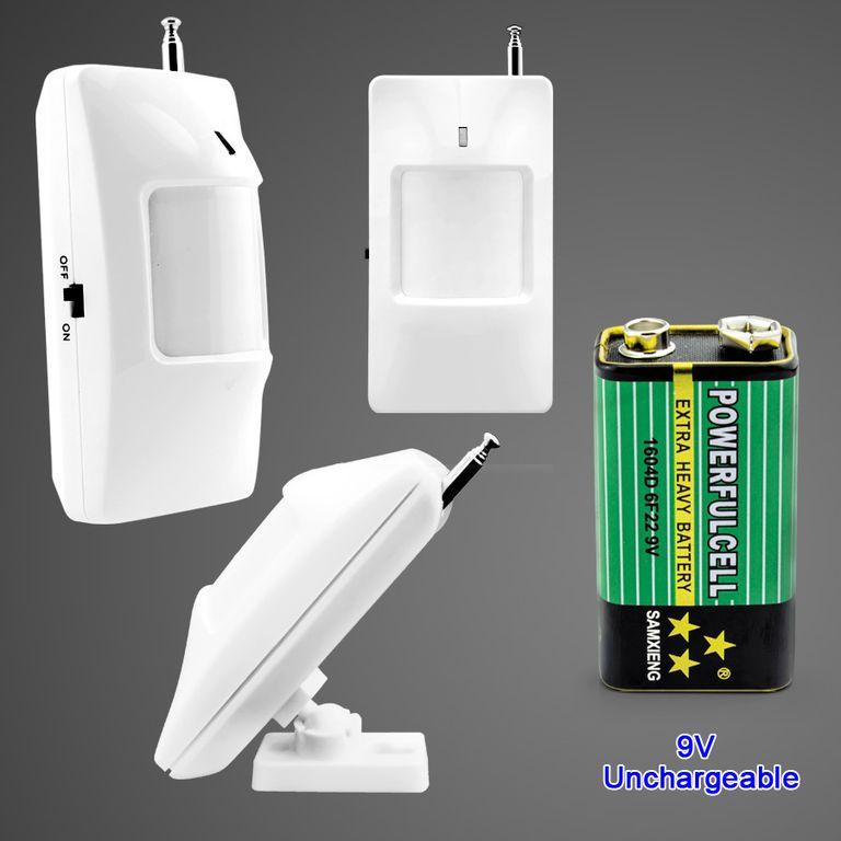 Схема подключения ip камер видеонаблюдения к видеорегистратору