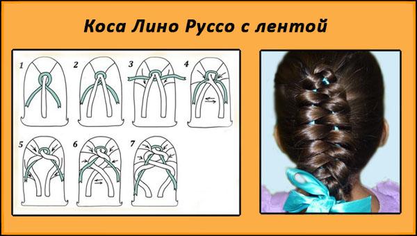 Пошаговое плетение косы с лентой
