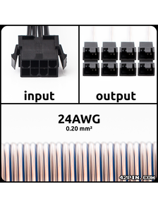 Переходник 1x8pin CPU >> 8x4pin FAN 24AWG, длина 30-120 см