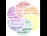 Электронный курс + мастер-класс + индивидуальные консультации
