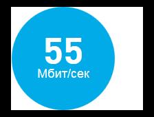 Интернет 55 Мбит