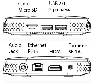 POS-компьютер УТМ Alager Router-11