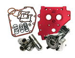 7074 FEULING OIL PUMP CORP.  OILING SYSTEM KIT HP+ GEAR OR CHAIN DRIVE TWIN CAM