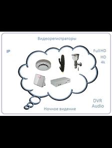 ip видеорегистраторы, видеорегистратор для квартиры, офиса