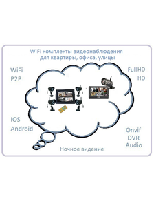 Комплект WiFi видеонаблюдения