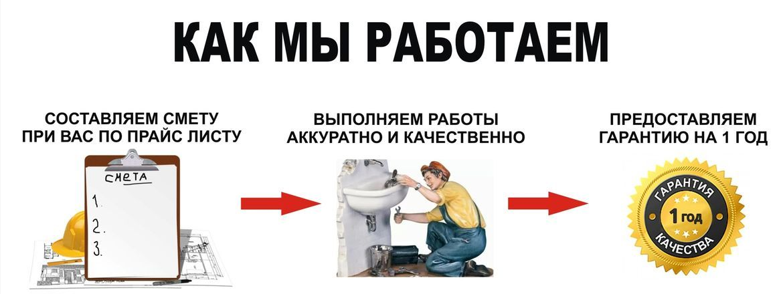 картинки с услугами ремонта