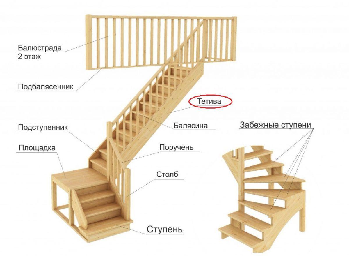 Балясины деревянные фото