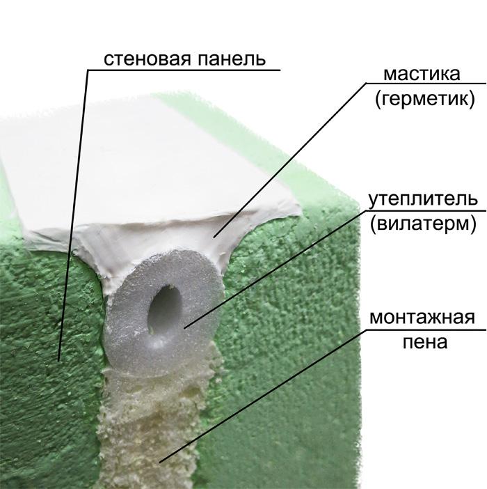 Герметизация швов пенетроном