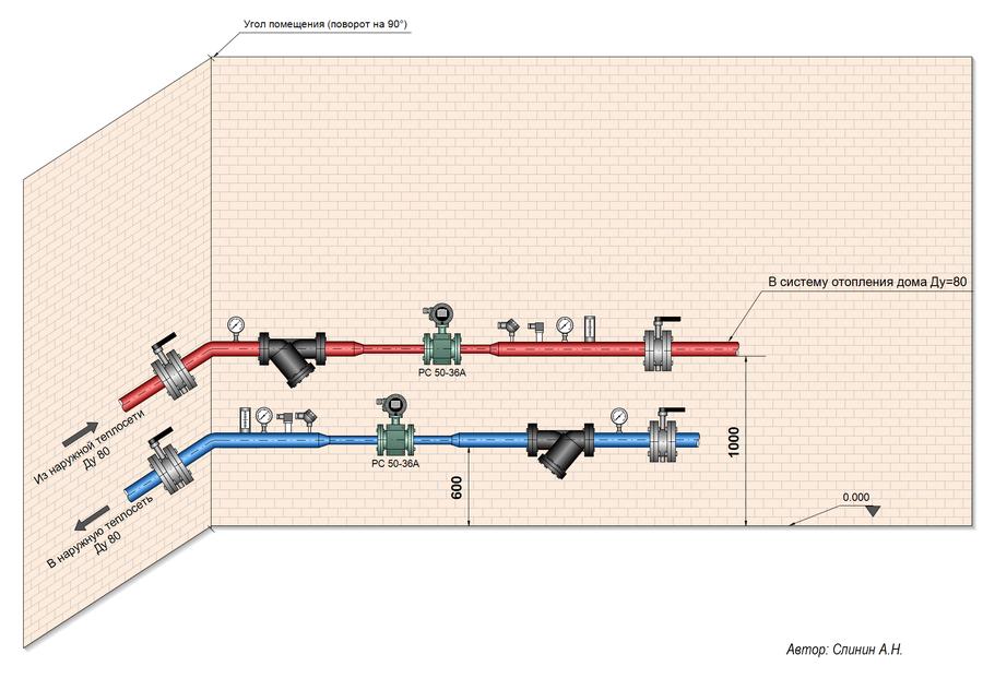 Схема пломбирования узла учета тепловой энергии взлет