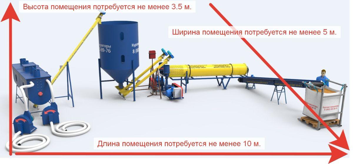 Линия производства пеллет серии Соловей Курский завод грануляторов