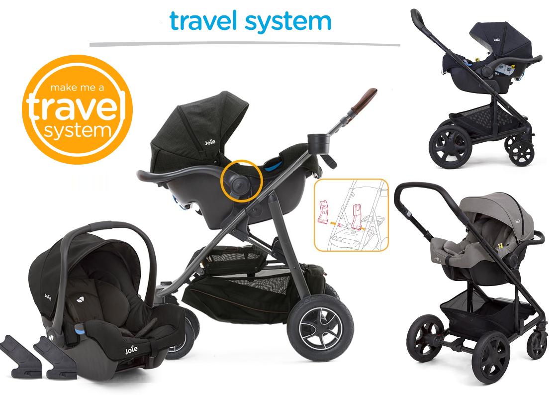 Joie i-Gemm можно использовать не только в автомобиле и дома, и на колясках.