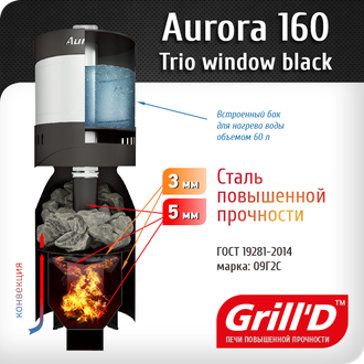 Aurora 160A TRIO Window