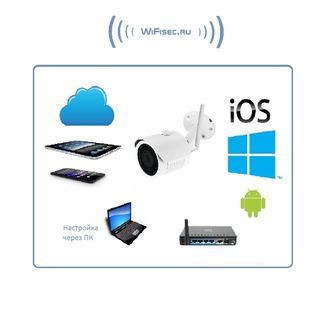 Уличная WiFi/LAN видеокамера, Full HD 2 Mp (2,8 мм)
