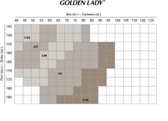 Golden Lady Ciao 20 den 4=L (Daino)