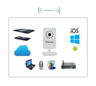 VStarcam. Домашняя IP WiFI/LAN видеокамера с DVR