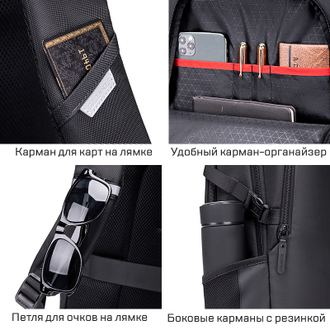 Рюкзак GoldenWolf GB00444 USB Камуфляж