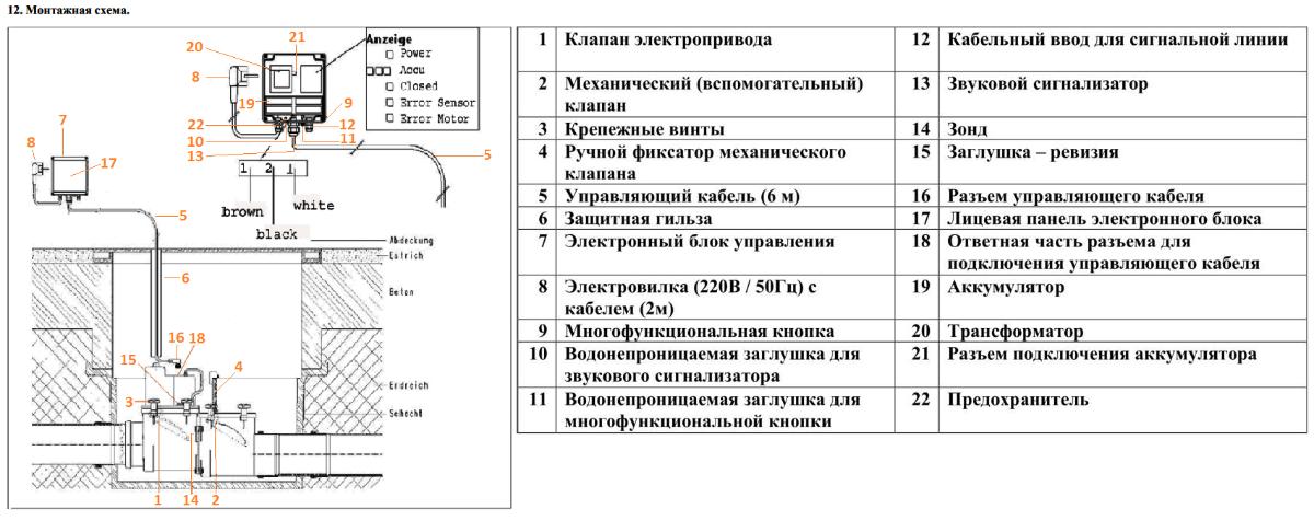 монтажная схема канализационный затвор hl 715.2 epc с электроприводом