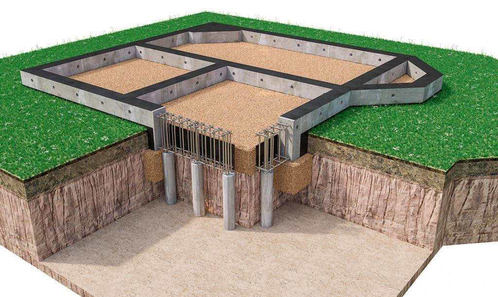 Картинки по запросу фундамент будущего дома