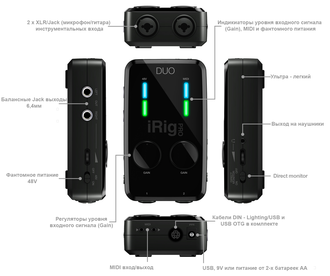 iRig Pro Duo Review Обзор