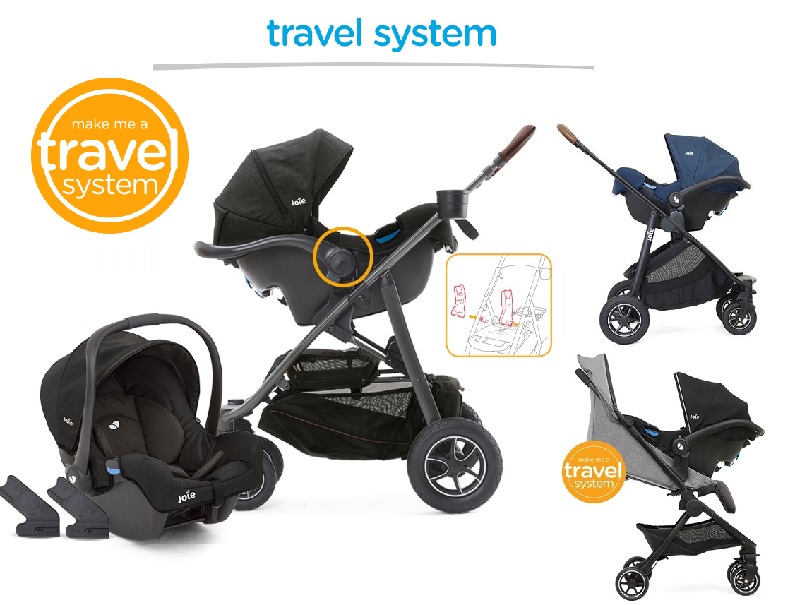 Автокресло Joie Gemm можно легко превратить в удобную систему путешествий Travel System 2 в 1