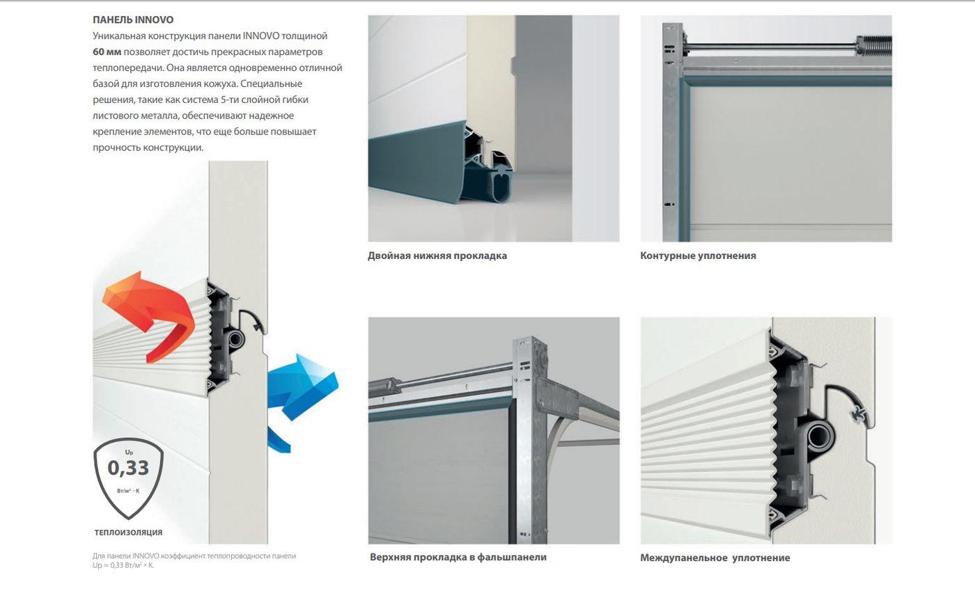 wisniowski ukraine kiev - автоматические ворота гаражные - производство и установка