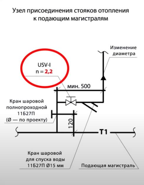Схема узла подключения стояков отопления к подающим магистралям