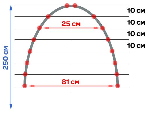 ЭВА-коврик для лодки. Как замерить. Снять размеры.