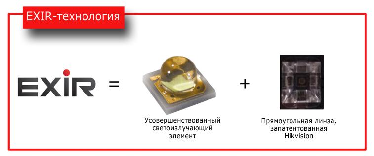 EXIR-технология