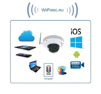 BSP Security. Уличная WiFI/LAN видеокамера с DVR, FullHD. 2Mp (dom)