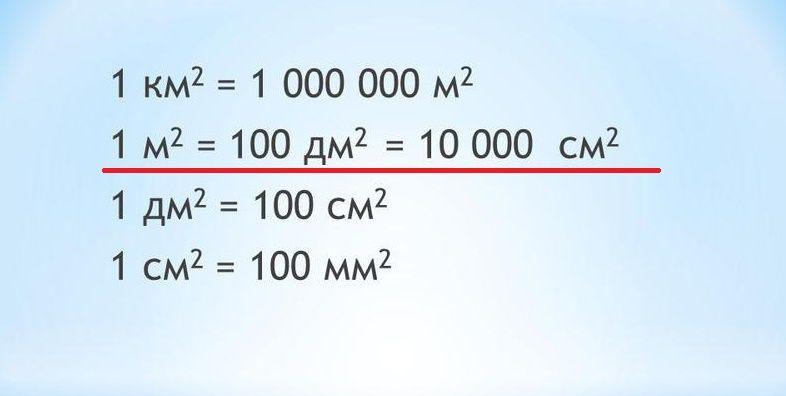 квадратные метры в квадратные сантиметры