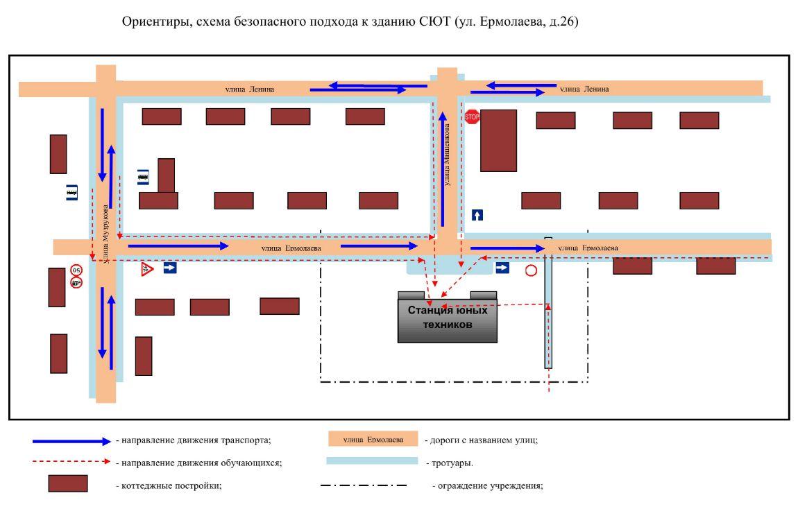 Ориентиры, схема безопасного подхода к зданию СЮТ (ул. Ермолаева, д.26)