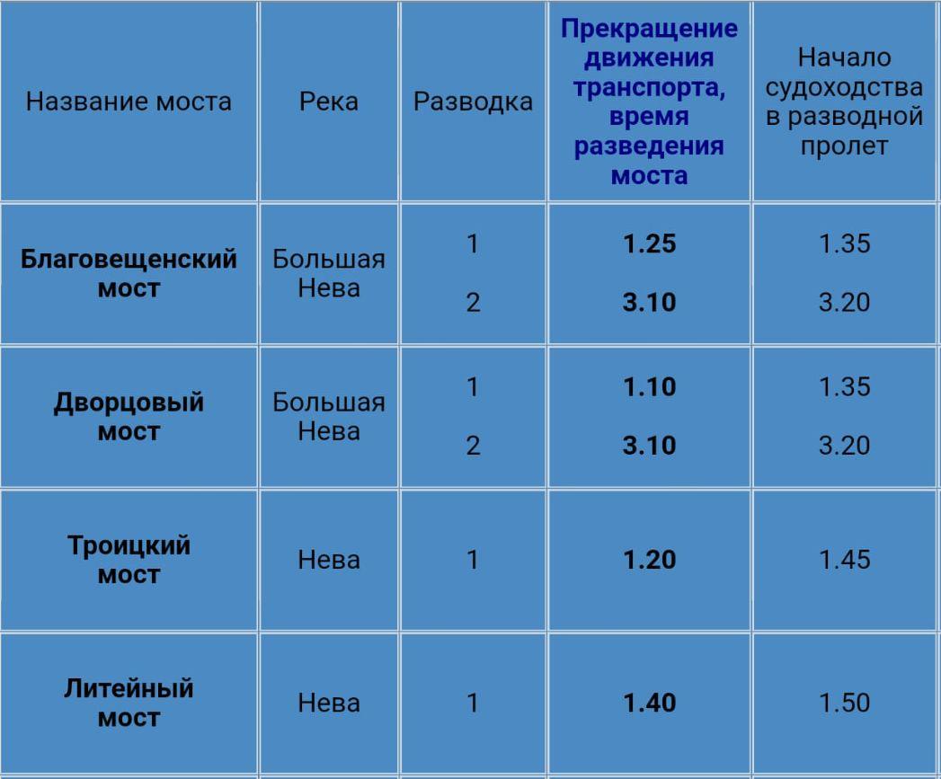 График развода мостов на Неве в 2021 г.