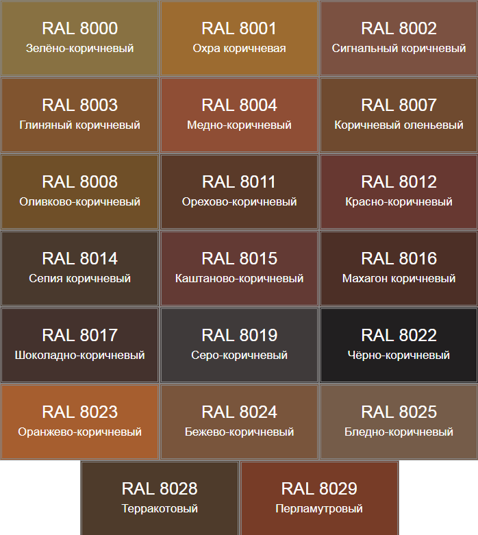 Название коричневых оттенков с картинками