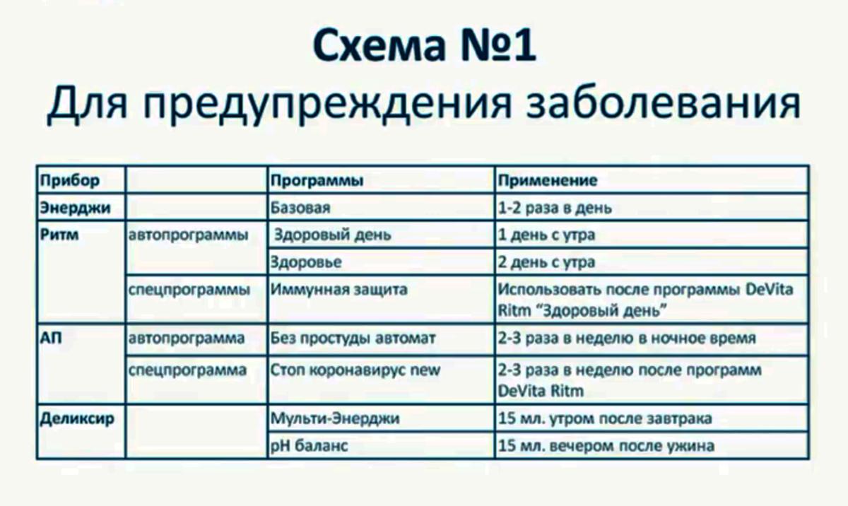 Программный комплекс СТОП КОРОНАВИРУС - Схема применения 1