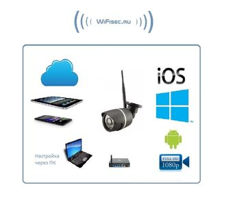 Уличная WiFi/LAN телекамера, Full HD 2MP (-30)