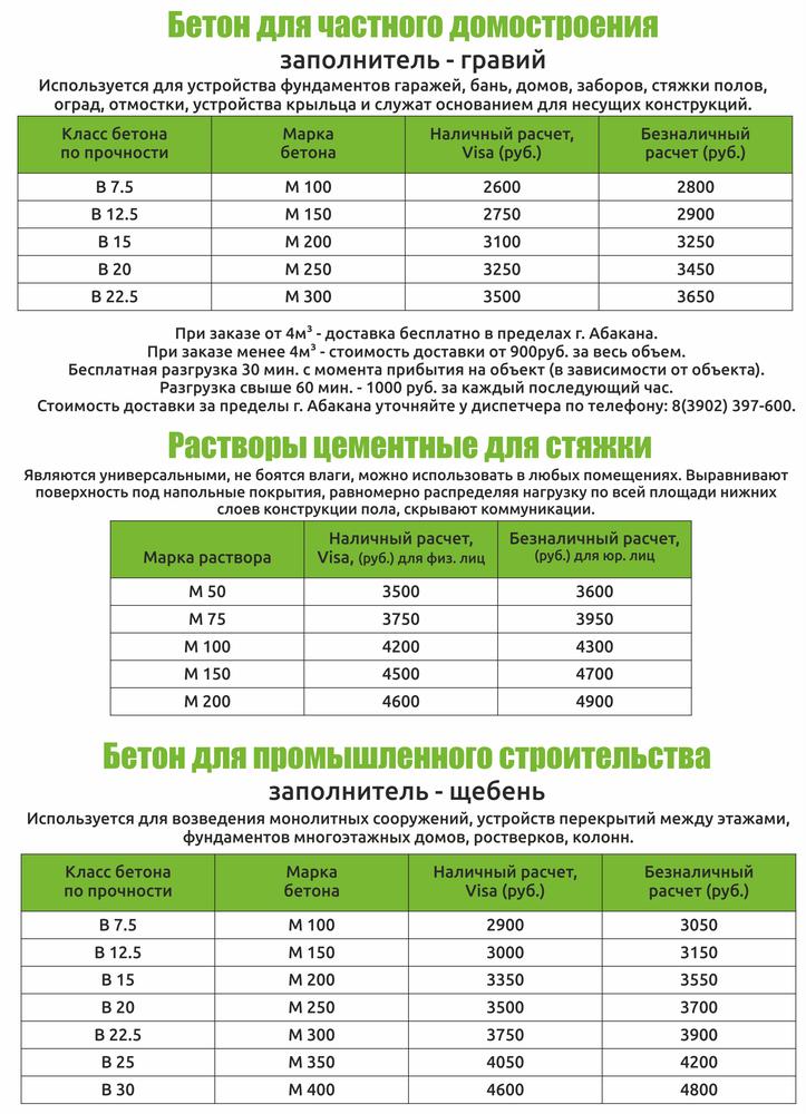 Бетон купить в тольятти бетон цена