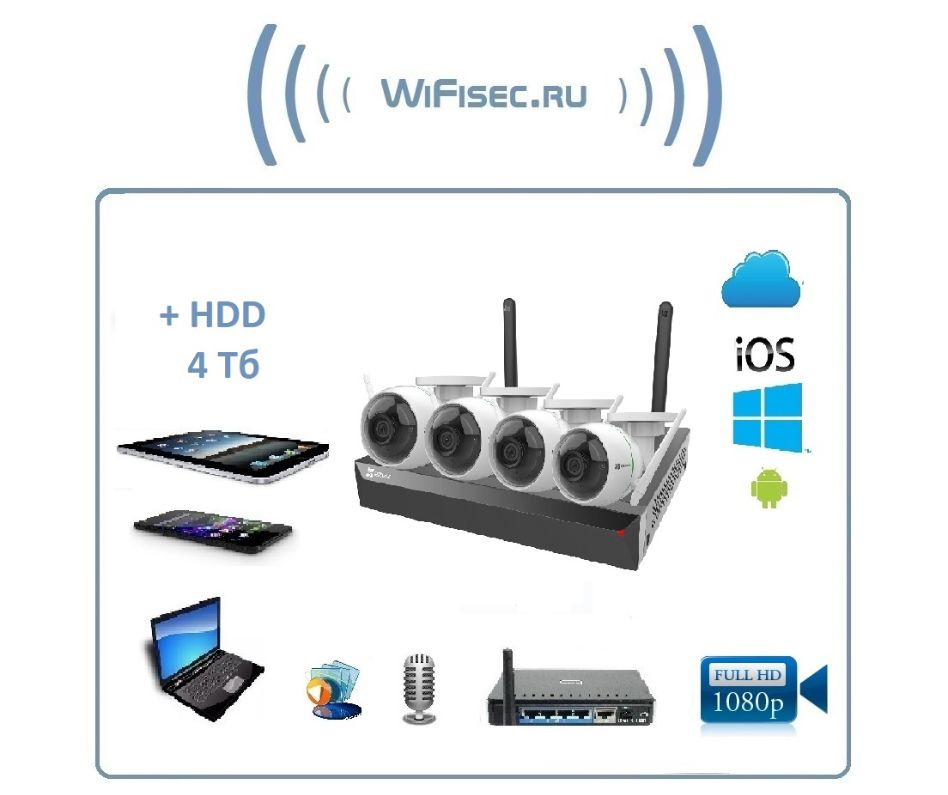 https://wifisec.nethouse.ru/products/ezwireless-kit-cs-bw3824b0-e40
