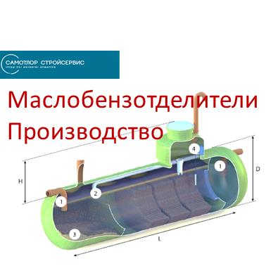 маслобензоотделители аналог флотенк производство ССС