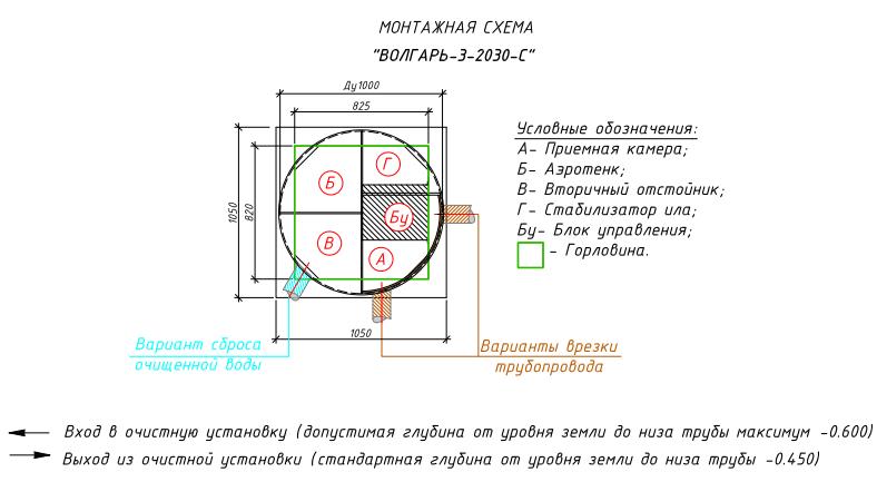 Монтажная схема картинки