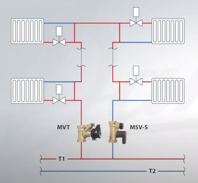 Схема разводки на установки клапанов данфосс