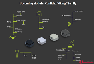 Confidex Viking RFID метка